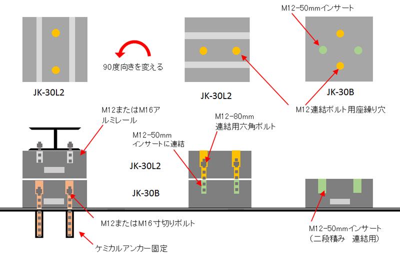 JKシリーズ 二段積み施工